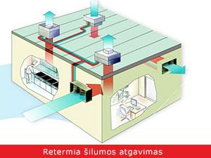 REC BalticVent, UAB