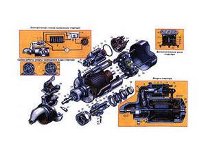 Starter generator, UAB