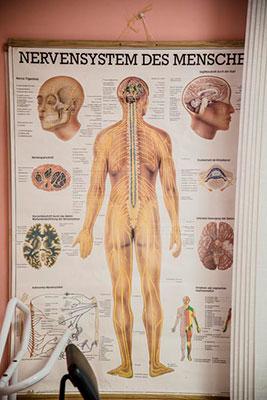 Dvasinės ir fizinės gerovės centras-tradicinė kūno priežiūra