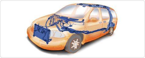 Automobilio kondicionieriaus sistemos plovimas