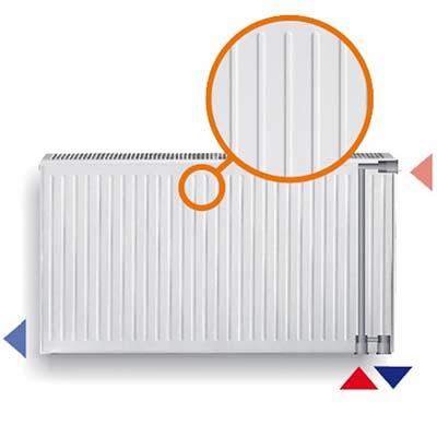 Plieniniai, aliuminiai ir ketiniai radiatoriai, konvektoriai