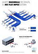 REC FLEX HDPEA polietileninių ortakių vėdinimo sistema, komponentai