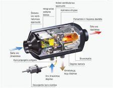 Autonominių šildytuvų instaliavimas, remontas ir aptarnavimas