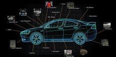 Automobilių autodiagnostika Panevėžyje