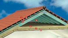 Vėdinamo stogo šiltinimas