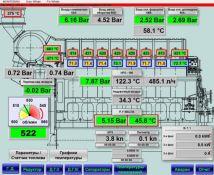 Kompiuterinės duomenų surinkimo ir valdymo sistemos programinė (SCADA) įranga