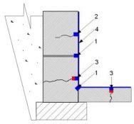 Rūsio hidroizoliavimas iš vidaus