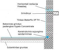 Mūrinio rūsio hidroizoliavimas neatkasant pamato