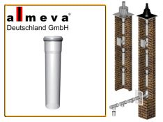 Kondensacinių kaminų sistemos (m)