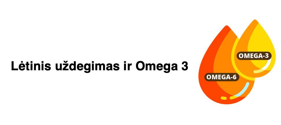 Lėtinis uždegimas ir omega 3